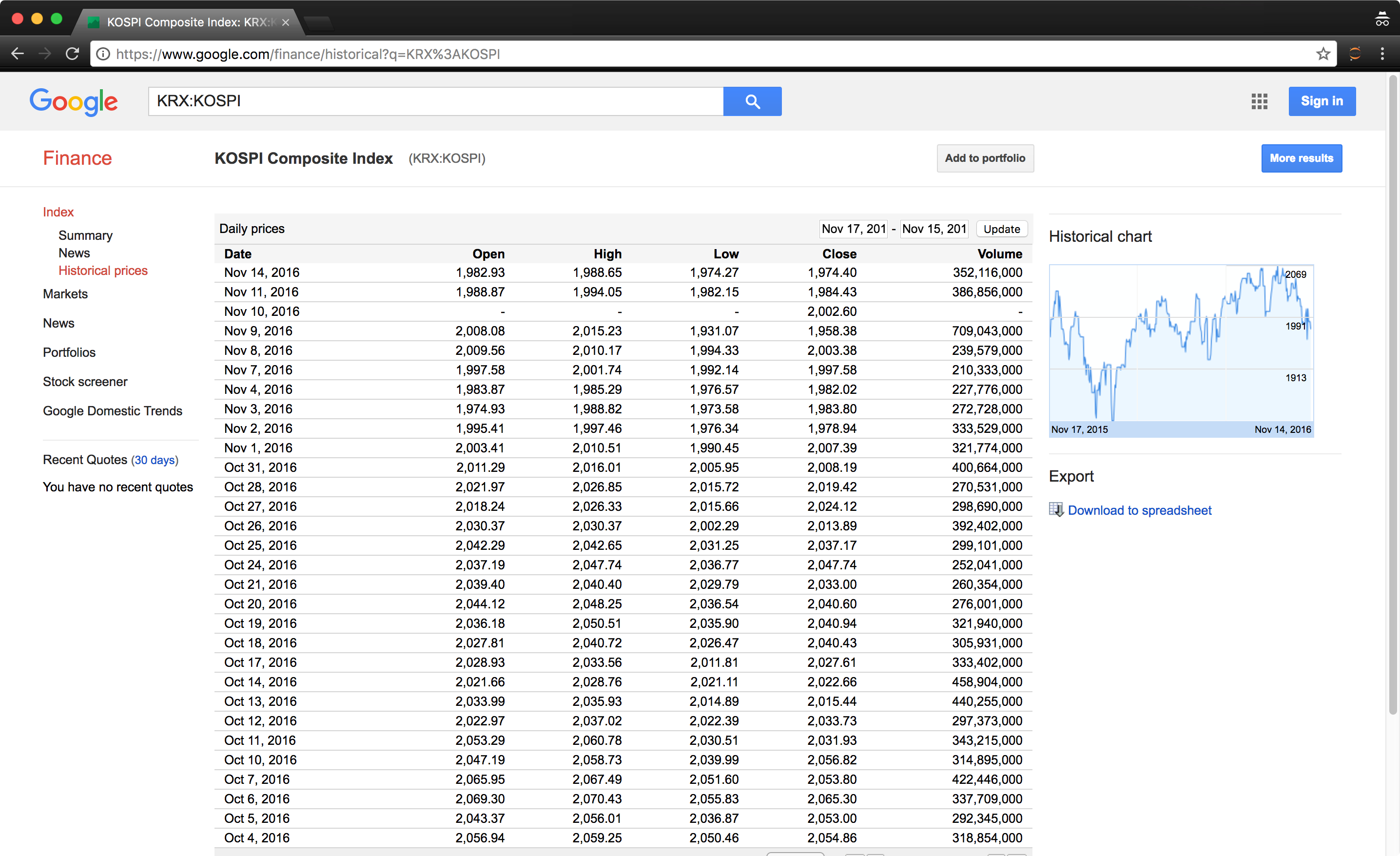 Google Finance KOSPI